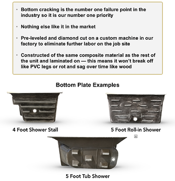 EverFab Bottom Plate